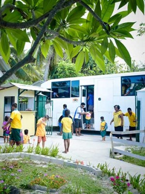 Kiribati Education School SectorPeople 2018